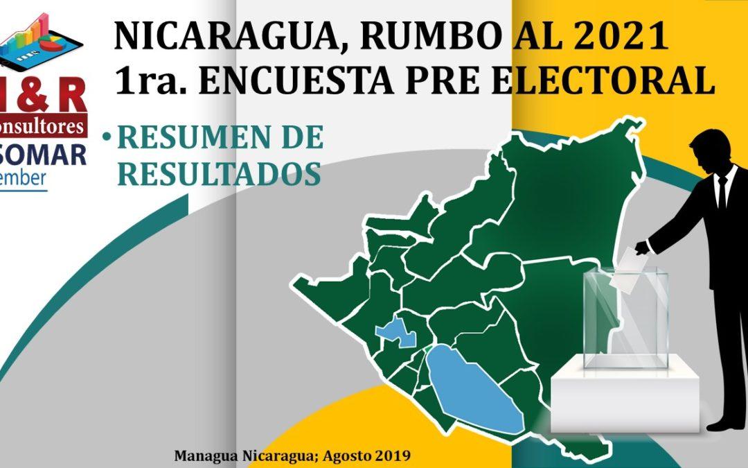 Nicaragua rumbo al  2021 1ra. encuesta pre electoral