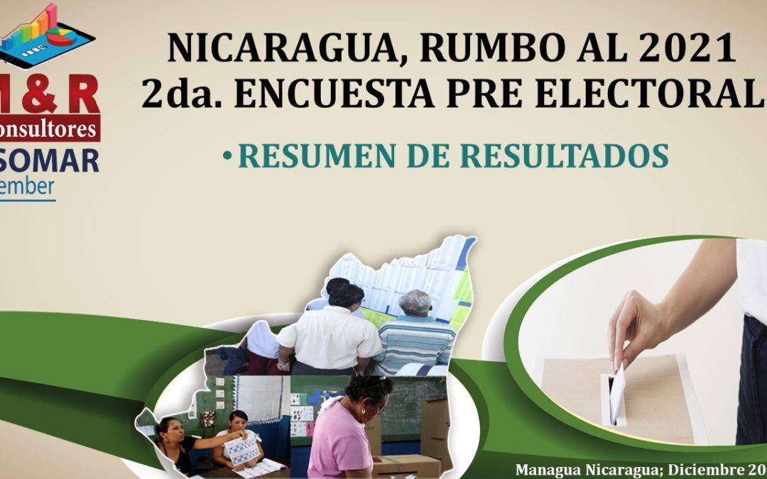 Nicaragua rumbo al 2021 2da. encuesta pre electoral