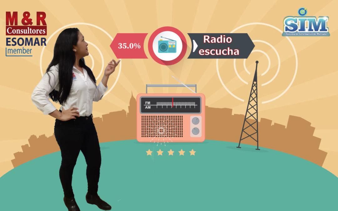 Comportamiento del Consumo de radio