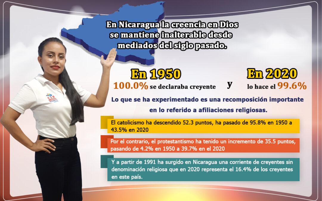 Comportamiento Religioso de los Nicaragüenses