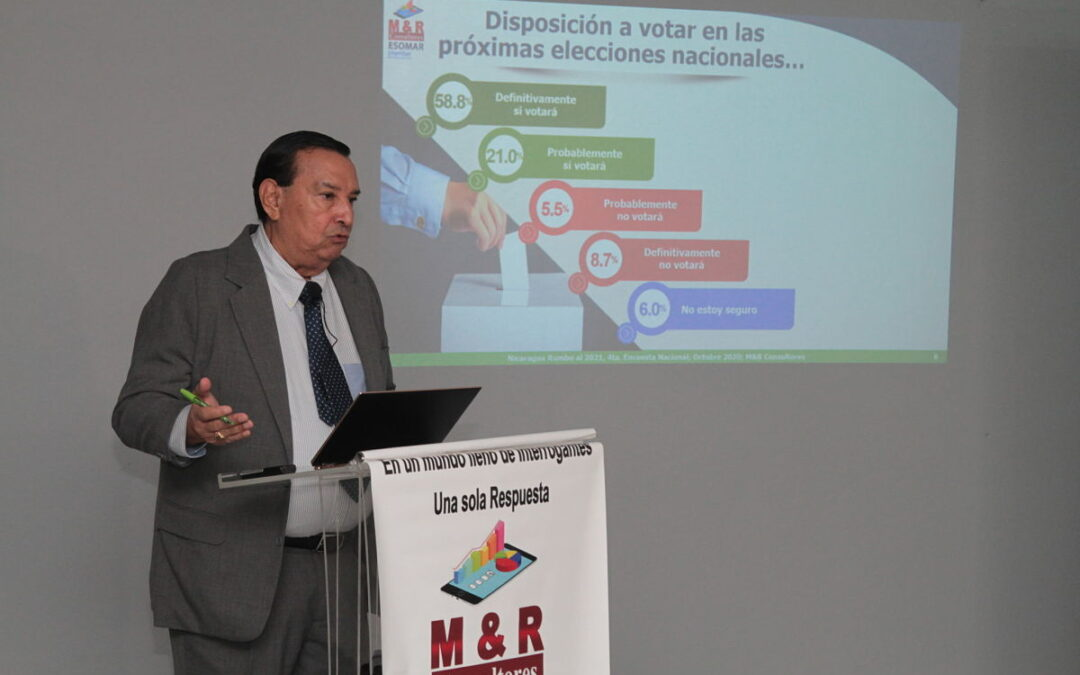 Nicaragua rumbo al 2021 4ta. encuesta pre electoral