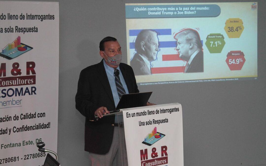 Nicaragüenses y sus Perspectivas Acerca del Entorno Internacional enero 2021