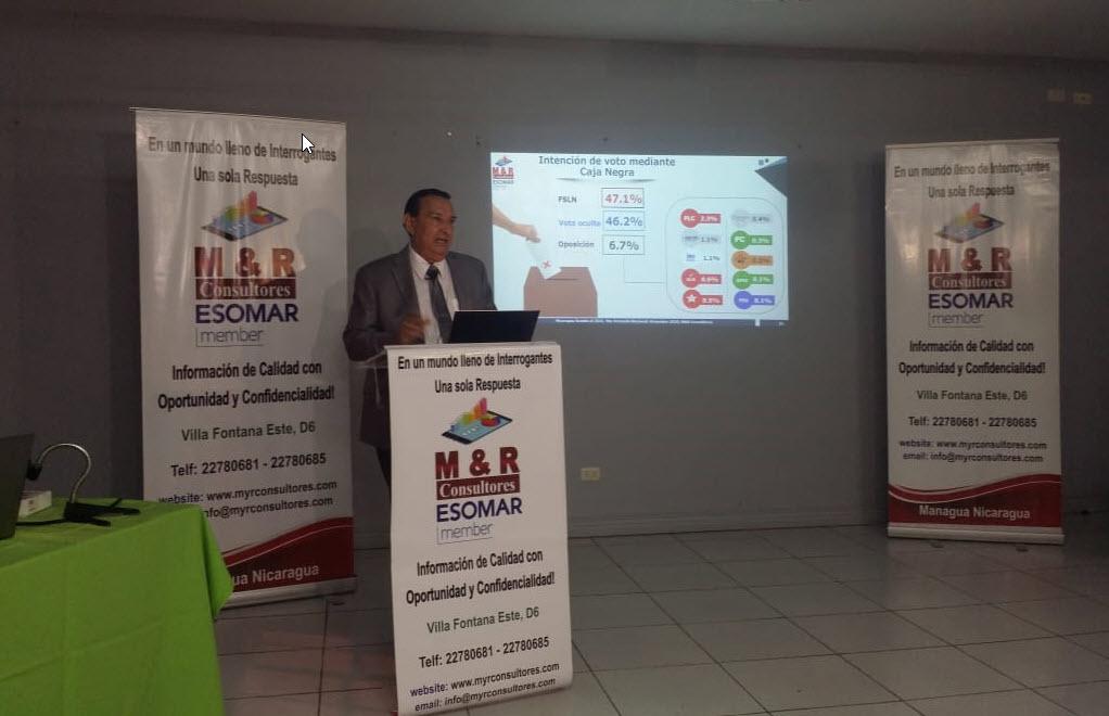 Nicaragua rumbo al 2021 5ta. encuesta pre electoral
