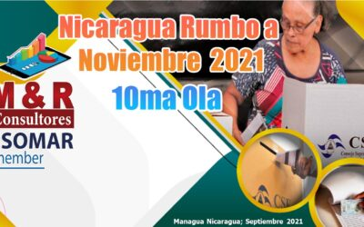 Nicaragua Rumbo a Noviembre 2021 10ma encuesta preelectoral